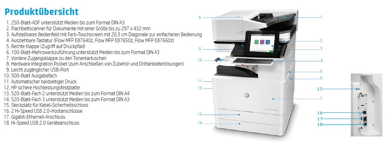HP Color LaserJet Managed MFP E87660z Produktübersicht