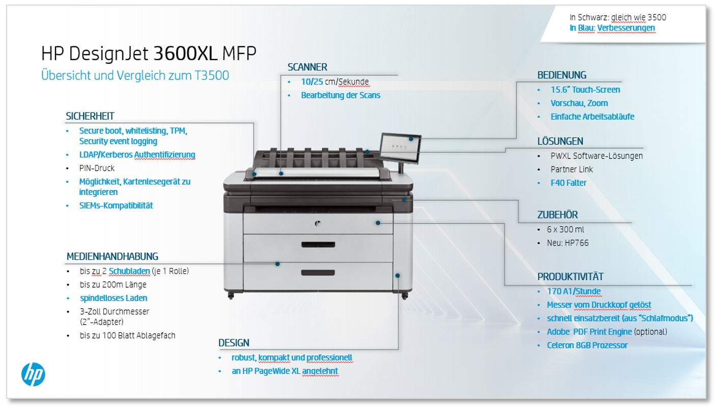 Produktansicht HP DesignJet XL 3600 MFP im Vergleich zum HP DesignJet T3500