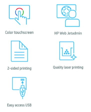 HP Color LaserJet Managed MFP E87640/50/60du Features