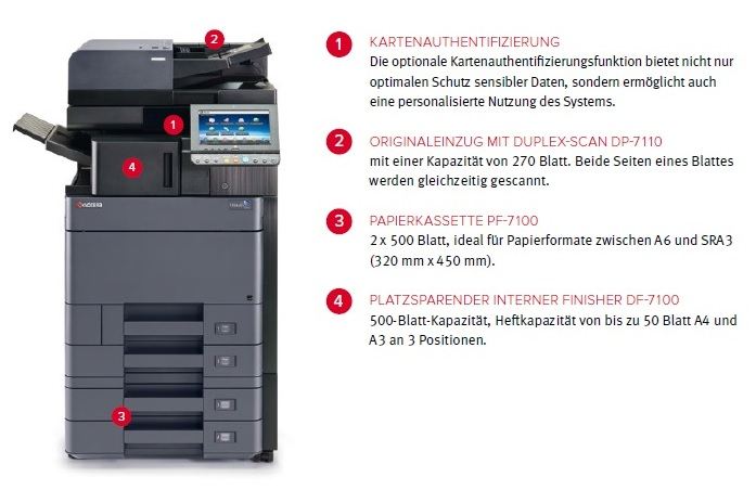 Kyocera TASKalfa 6002i Features
