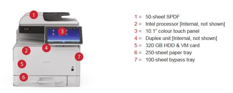 Ricoh MP C307 Standardkonfiguration