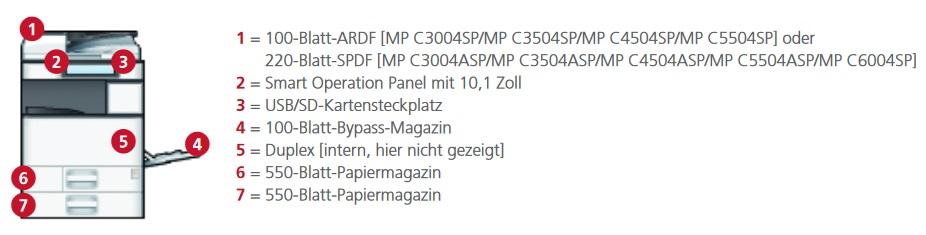 Ricoh MP C4504 Standardkonfiguration