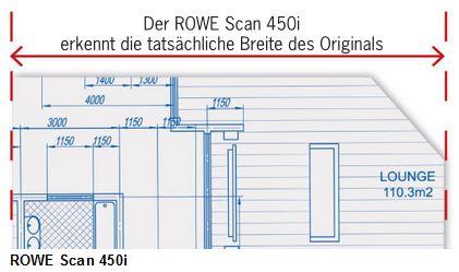 ROWE Scan 450i - 40 Erkennung der Scanbreite
